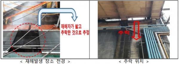 고용부는 A씨가 설비 점검 중 추락사 한 것으로 보고 있다. 고용부는 사고 현장을 비롯해 부분작업중지 명령을 내렸고 산업안전보건법 위반 여부를 조사 중이다. (사진=이수진 의원실)